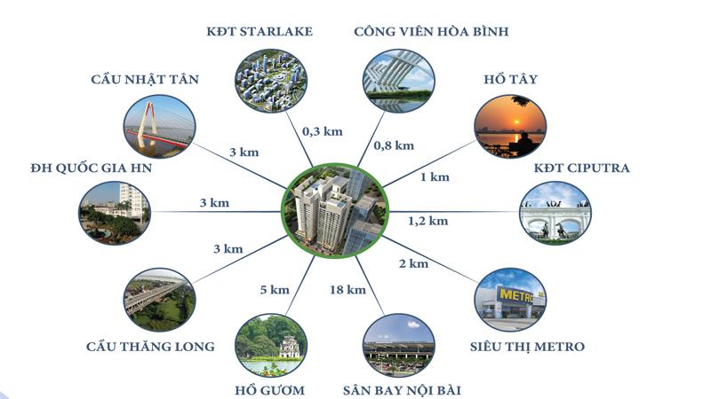 xlien-ket-vung-chung-cu-horizon-tower.png,q1479451775440.pagespeed.ic.pC5yR5eFyG